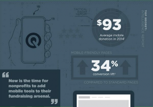 [Infographic] Mobile Fundraising at a Glance
