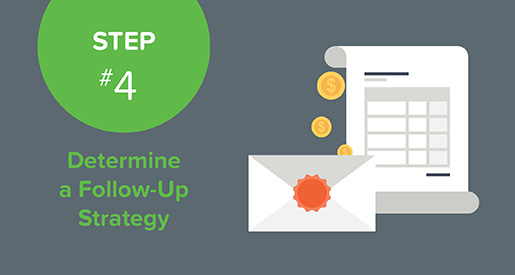When preparing your text giving campaign, you'll need to create a follow-up strategy.