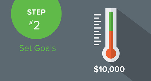 The next step in preparing your text giving campaign is to set you goals.