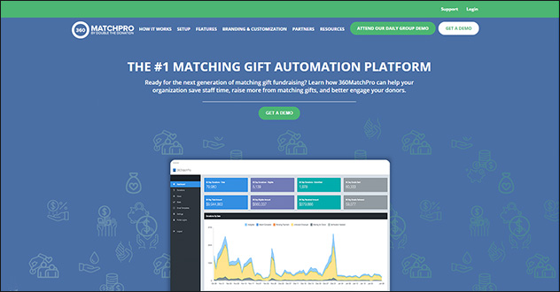 360 MatchPro will help you maximize your donations through matching gifts software.