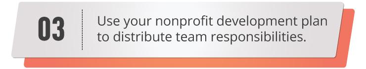Use your nonprofit development plan to distribute team responsibilities.