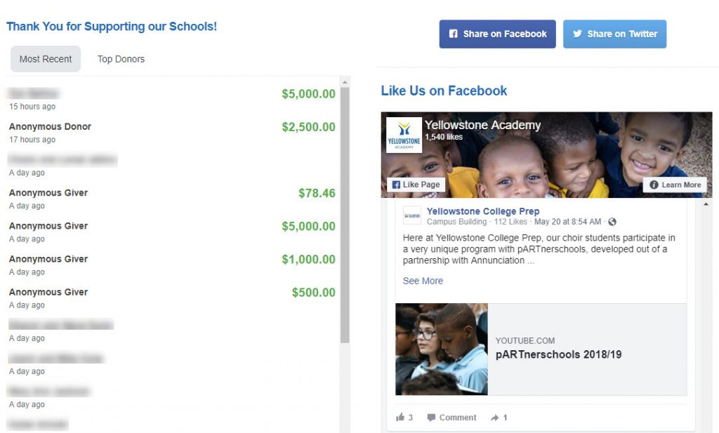 Top Supporters and Facebook Widgets