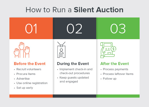 There are many important steps to running silent auctions.
