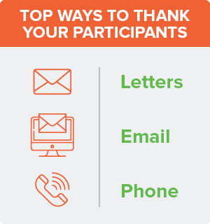 Here are the top ways to thank your walkathon, runathon, and bikeathon attendees.