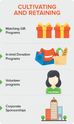 How to cultivate and retain partnerships when asking donations from companies.