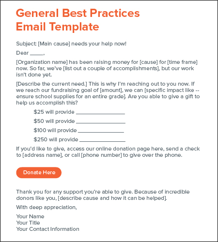 In this fundraising email template there is a clear button indicating where to donate online.