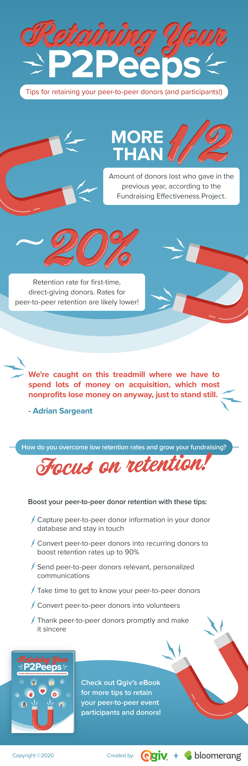 peer-to-peer fundraising infographic on retaining donors