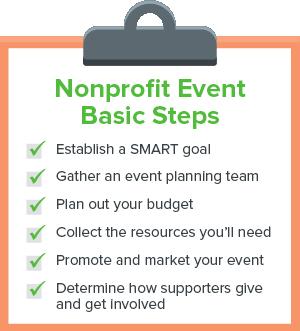Steps to hosting a nonprofit event.