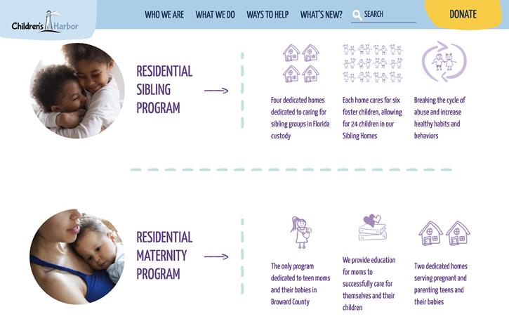 Effective nonprofit donation button example