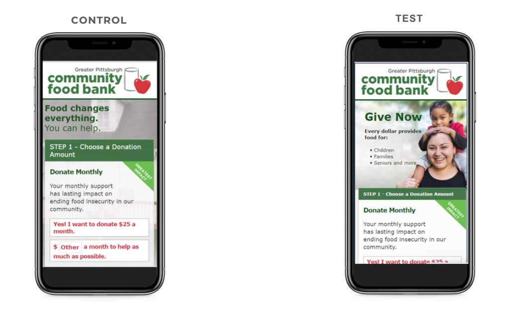 Control and test versions of the online donation forms from Greater Pittsburgh Community Food Bank.