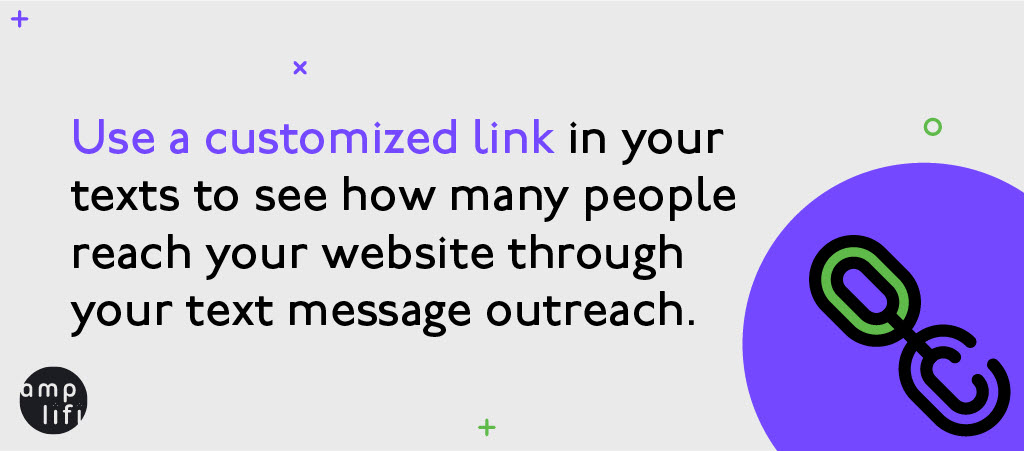 Image reads: Use a customized link in your texts to see how many people reach your website through your text message outreach