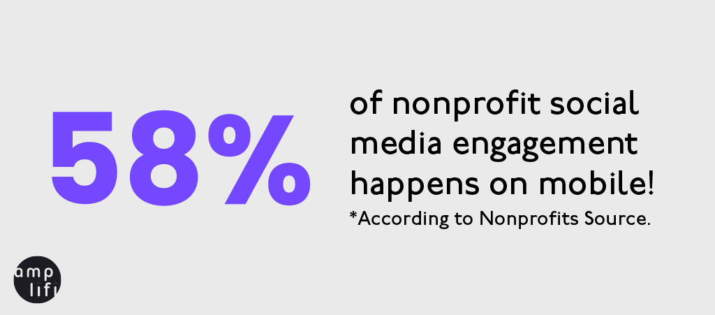 Image reads: 58% of nonprofit social media engagement happens on mobile!