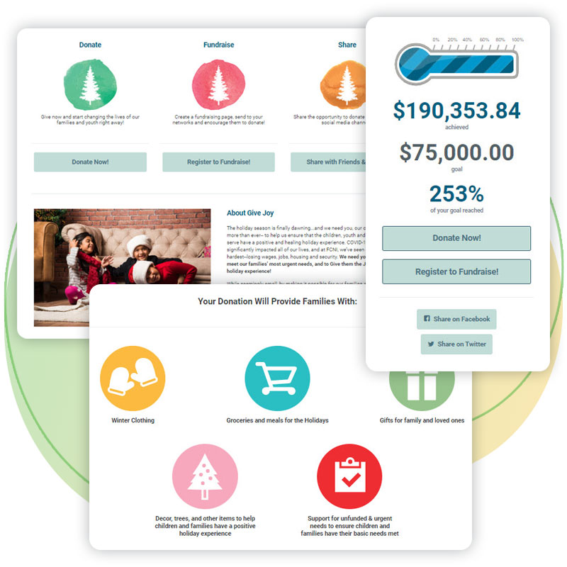 Fundraising thermometer, impact statements, and peer-to-peer signups for Family Care Network's end-of-year campaign.